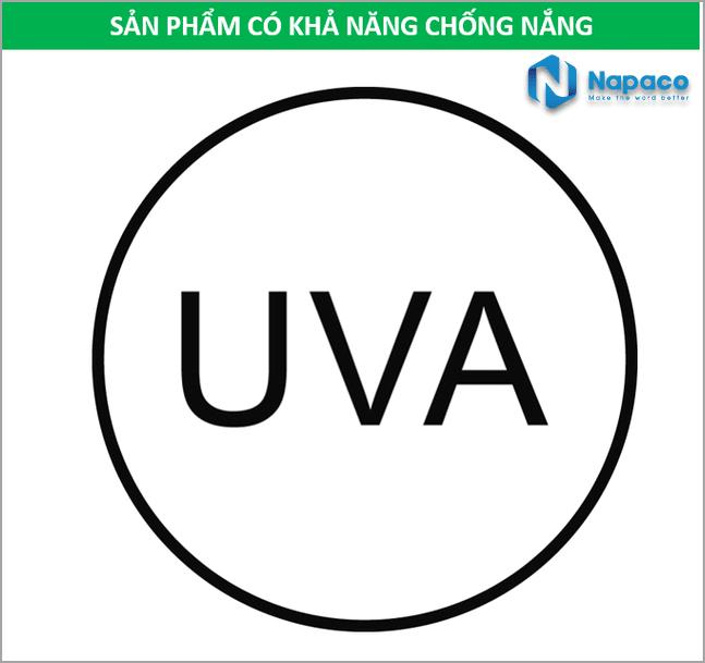Biểu tượng UVA